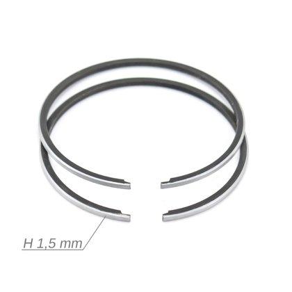 Virzuļa gredzeni Peugeot BUXY